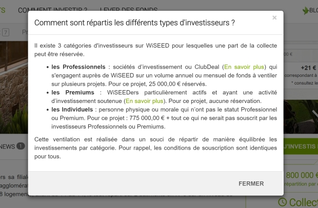 Repartition investisseurs projets immobiliers WiSEED